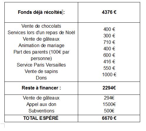 Budget_2-1492097789