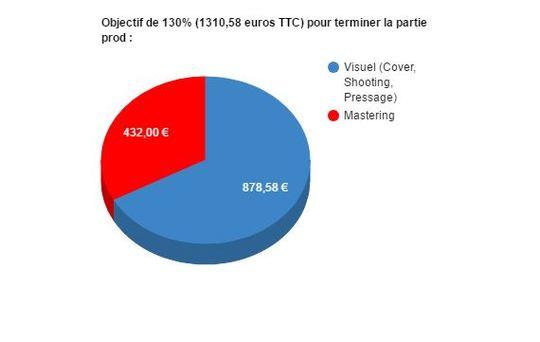 Budget_palier_2-1492531903
