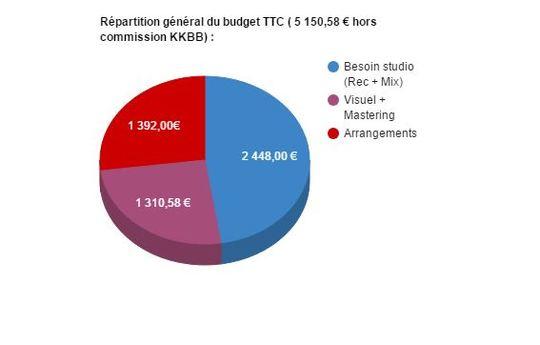 Budget_g_n_ral-1492531964