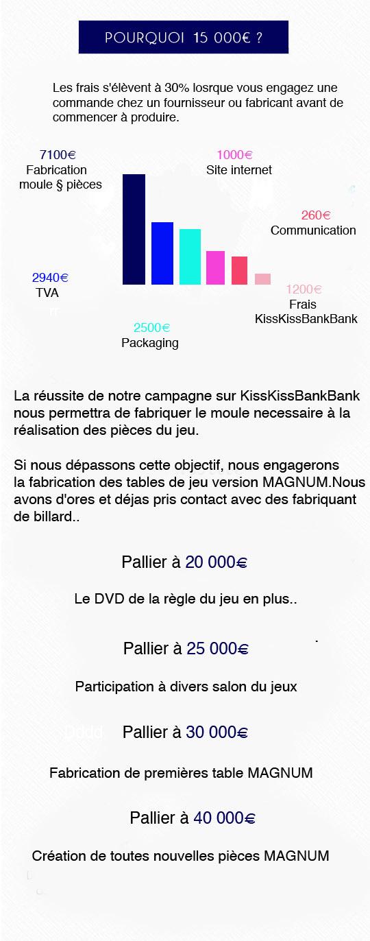 Palier-1492556053