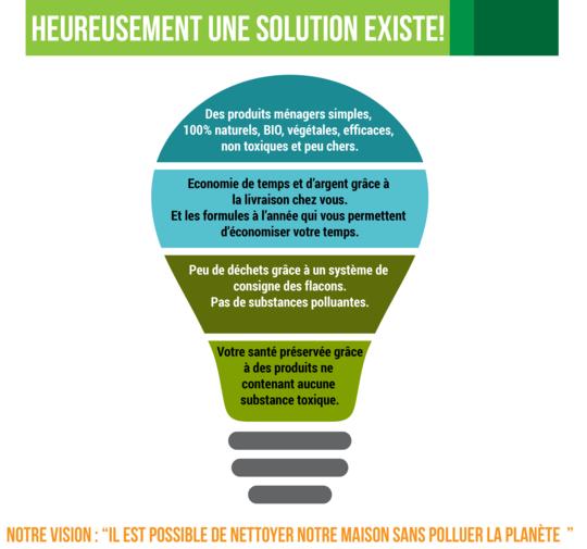 Infographie_heureusement_il_y_a_une_solution-1492676850