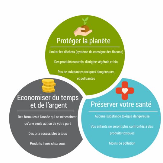 Infographie_c_ur_du_projet-1492676880