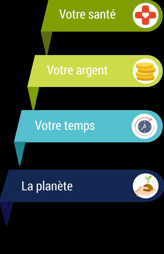 Infographie_4_bonnes_raisons-1492677360