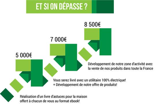 Infographie-paliers-d_passement-1492677792