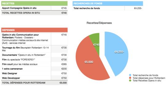 Opera_in_situ_budget_com_kkbb_fr-1492681858