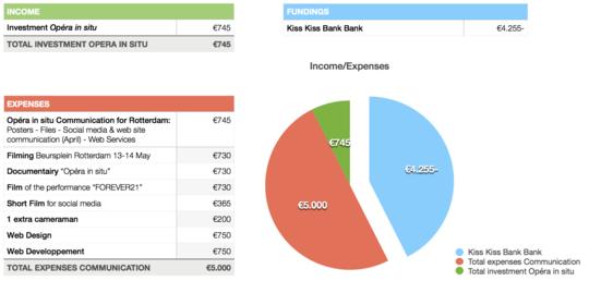 Opera_in_situ_budget_com_kkbb_en-1492681895