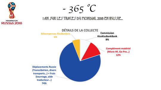 Diagramme_-365_c_en_version_finale-1492953679