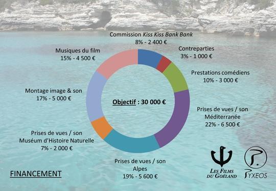 Financement-1492959049