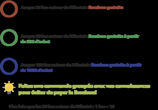 L_gende_livraison-1493023354