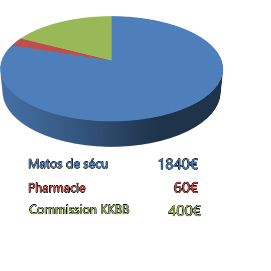 Repartition-kkbb-1493033956