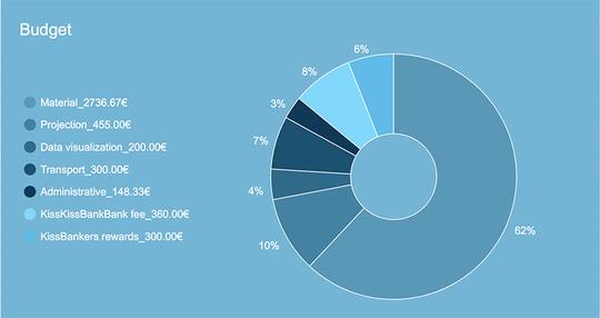 Budget-source_en-1493224586