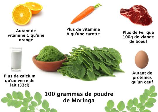 Moringuette-1493395252