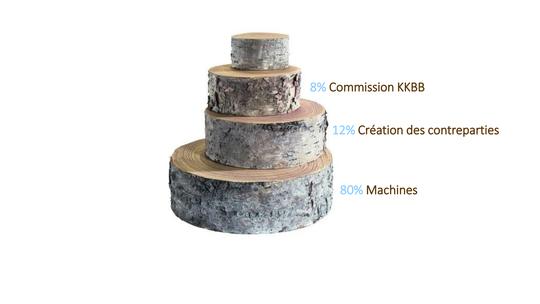 Kkbb-1493814812