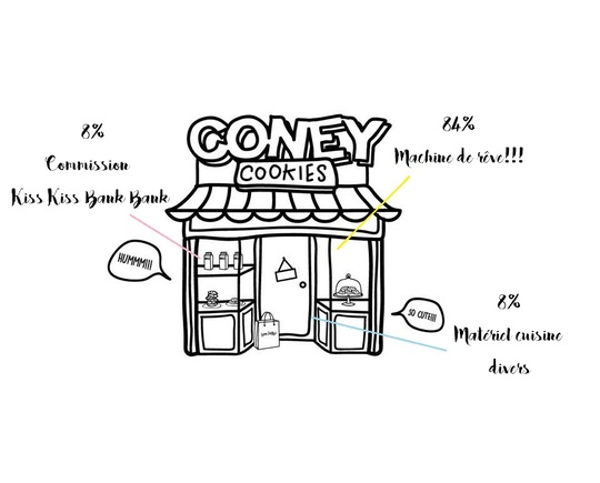 Coney_cookies_shop_illustration_kiss-1494595697