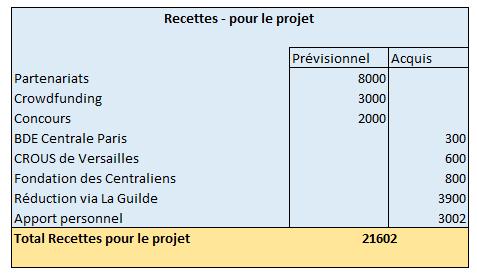 Recettes_d_taill_es-1494842990