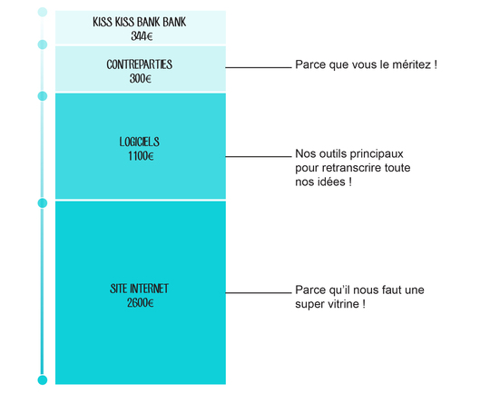 Diagramme_vf-01-1494966592