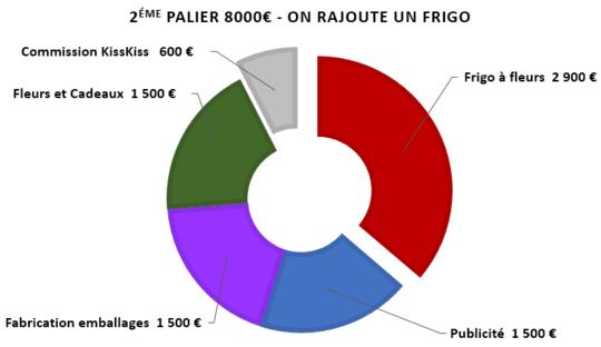 Palier2-1495134265