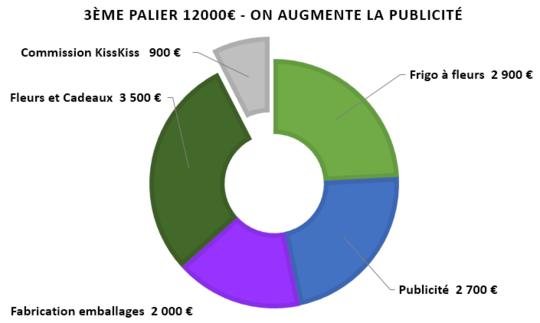 Palier3-1495134276