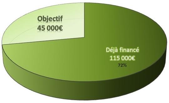 Camembert_objectif-1495286344