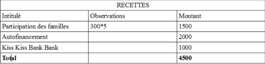 Recettes_bis-1495364551