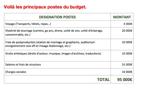 Poste-budget-1495704303