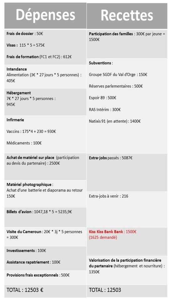 Pr_sentation_budget-1496003758