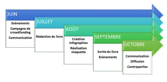 D_roulement_projet1-1495402110-1496272896