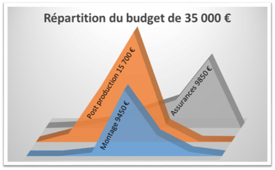 Repartition_budget-1496302666