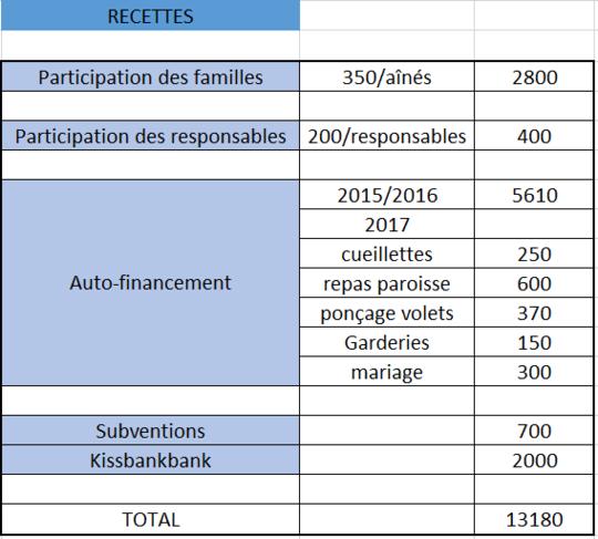 Recettes-1496409434