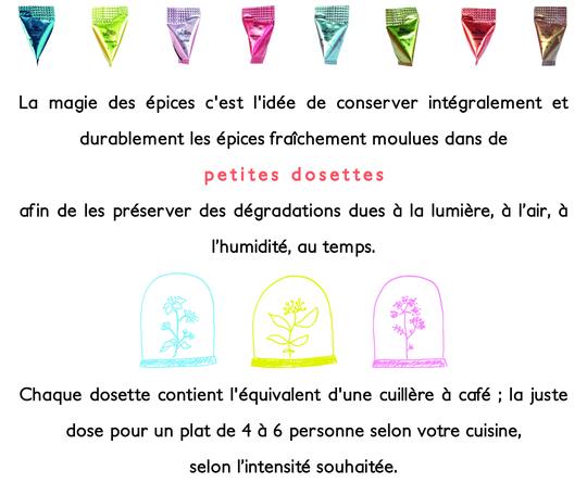 Texte_dosette2-1496762531