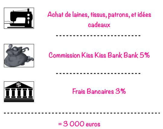 Le_financement-1496827827