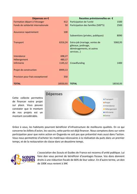 Tableau_budget_mis_en_page-1-1496940003