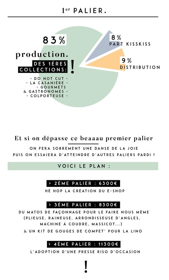 Camembert-timeline-v3-01-1497280020