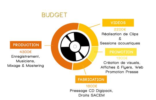 Budget_recap_kkbb-1497828529