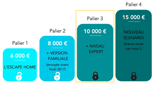 Pallier3hautdepage-1498120494