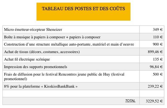 Tableau_cou_ts_kiss_kiss-1498381292