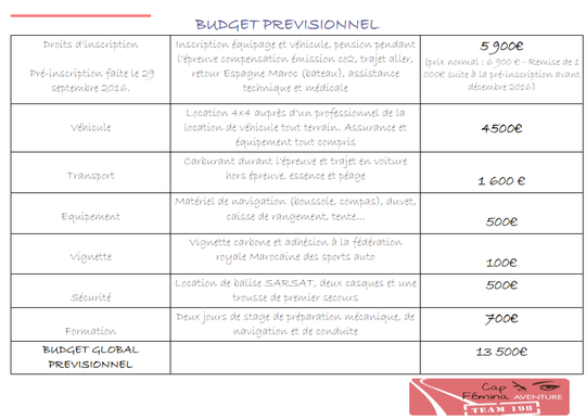 Budget-1498725320