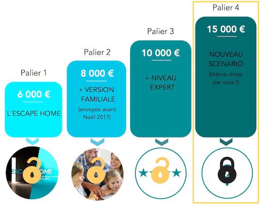 Pallier4-15000-1498812009