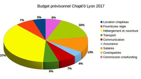 Budget_camenbert_lk_3-1498825227