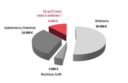 Graph_budget_2-1499196960