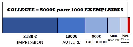 Collecte-1499300933