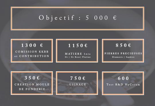 Objectif-collecte-1499356073