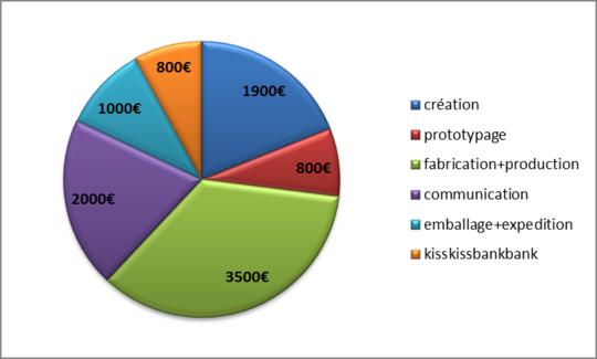 R_partition_collecte_lighpack-1499419858