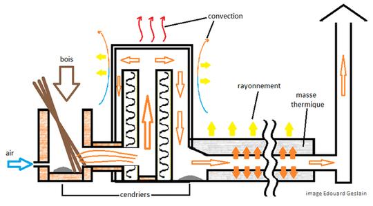 Rocket-stove2_0-1500026796
