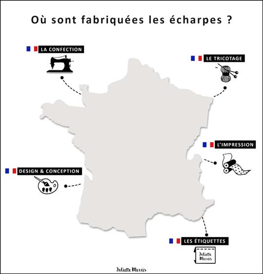 Fabrique_en_france03-1500817373