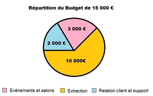R_partition_du_budget-1501015343
