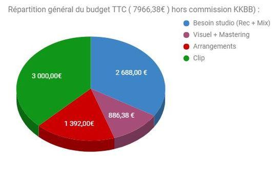 Budget_global-1501603138