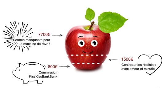 Pomme_pourcentage_-1502811620