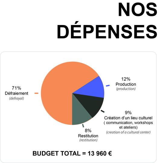 Budget001-1502977966
