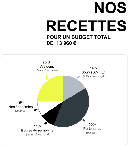 Budget003-1502978547